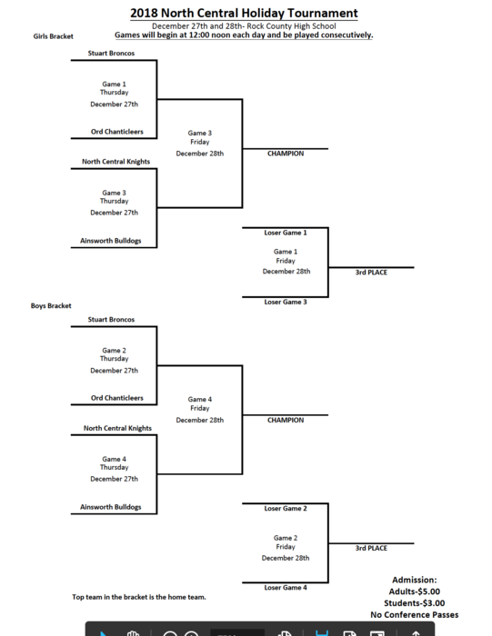 North Central Holiday Tournament