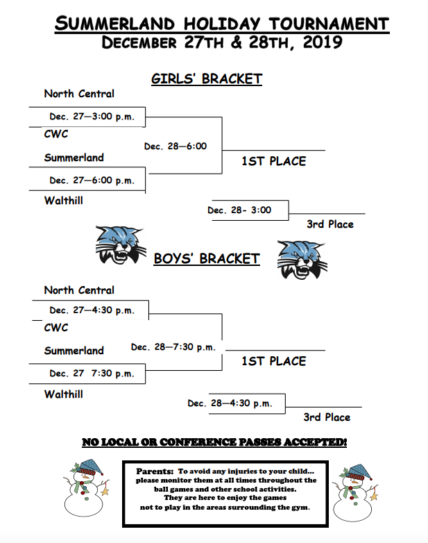 Summerland Holiday Tournament Bracket