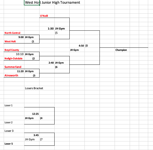 West Holt JH Basketball Tournament